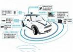 无人驾驶2016年度报告:中国市场启动要等到2020年