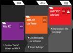 押注ARM服务器失败 AMD重心回归X86架构Zen处理器
