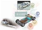 动力电池:外资虎视眈眈 自主恐受冲击