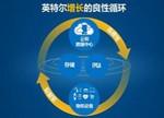 英特尔CEO科再奇:FPGA已站稳脚步 将持续投资