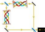 波士顿物理学家新研究 光编织方法
