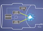 美国波音取得核动力激光喷射发动机专利
