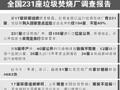 全国231座垃圾焚烧厂调查报告:17家环保组织反映行业乱象
