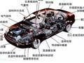 汽车轻量化市场战背后:汽车大咖在材料/工艺技术/生产流程等暗中较量