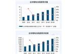 【深度】2016特斯拉产业链研究全景图(三)