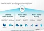 高通:以现有经验加速扩展 迎接5G联网技术发展