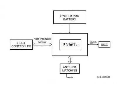 NFC移动设备支付技术及方案分析
