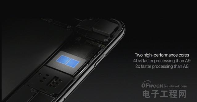 最快的iPhone芯片 A10 Fusion究竟出色在哪?