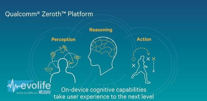 识别人脸只是起点 Zeroth欲从智能手机走到更广阔的舞台