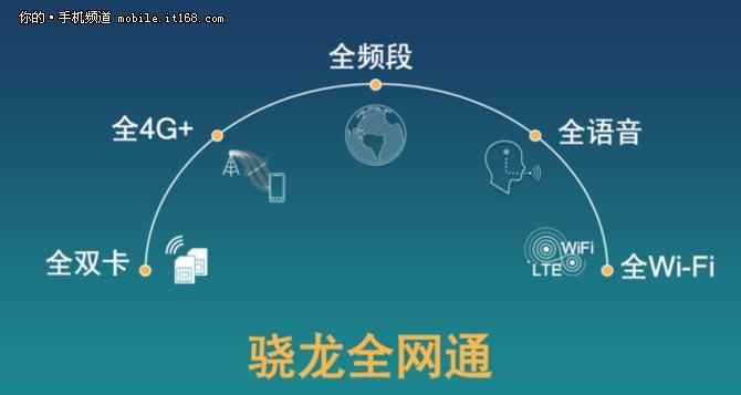 后4G时代行业标准之骁龙全网通