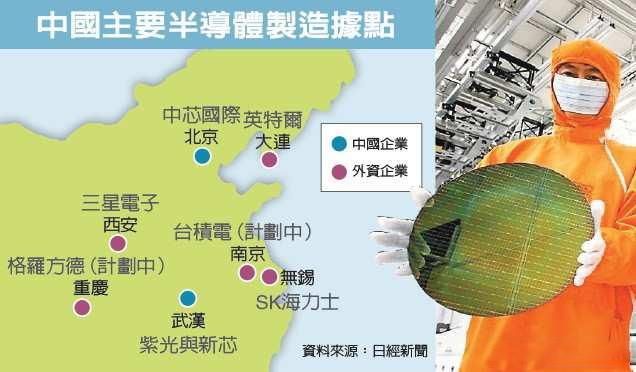 半导体厂商纷纷到中国设厂 未来五年投资额或达500亿美元
