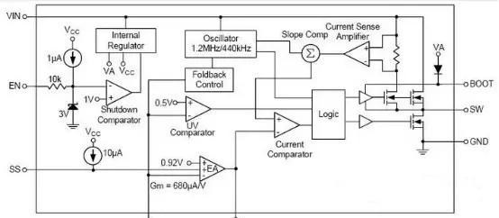 电子工程师必备的电子电路知识精选