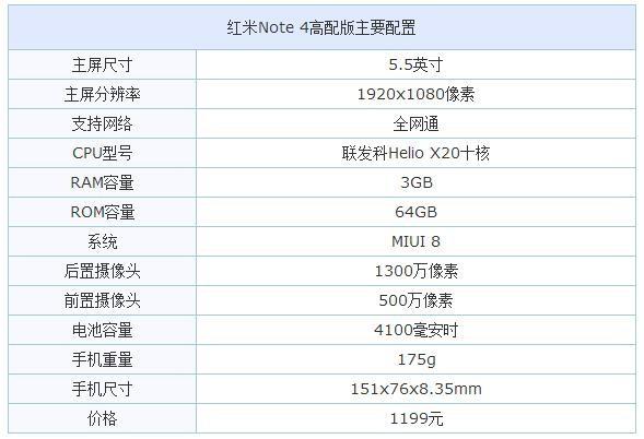 红米最强音 红米Note 4高配版评测