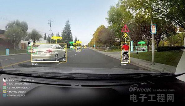 自动驾驶芯片大蛋糕 谁在抢食?
