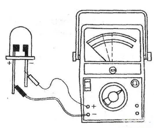 二极管的分类、电路符号及万用表测发光二极管正负极
