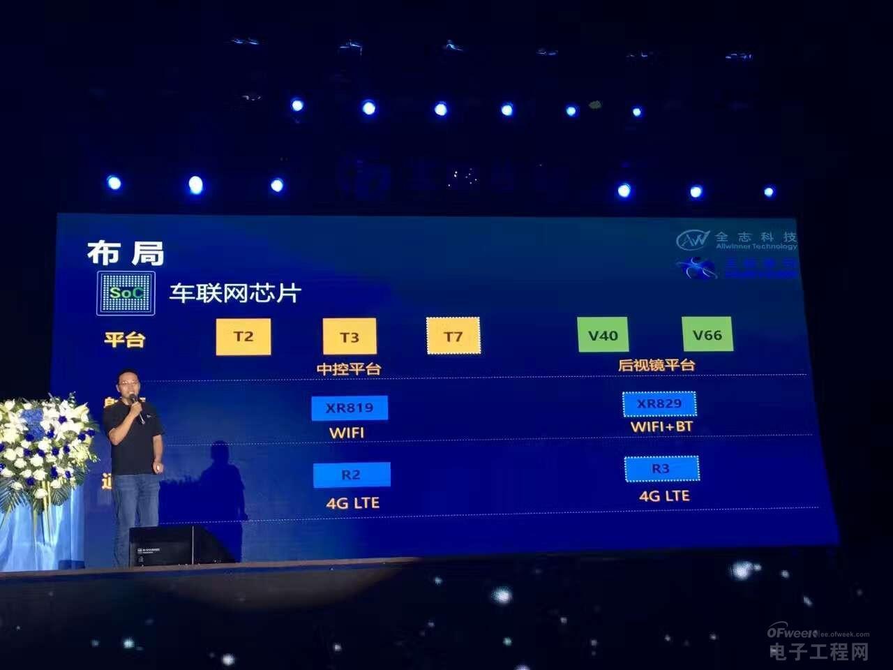 互联移动发布8寸4G智能云镜系列 全志V66再下一城