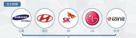 解析韩国半导体产业三大发展源动力
