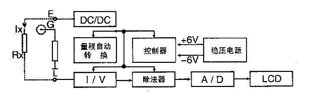 图3绝缘电阻测试示意图