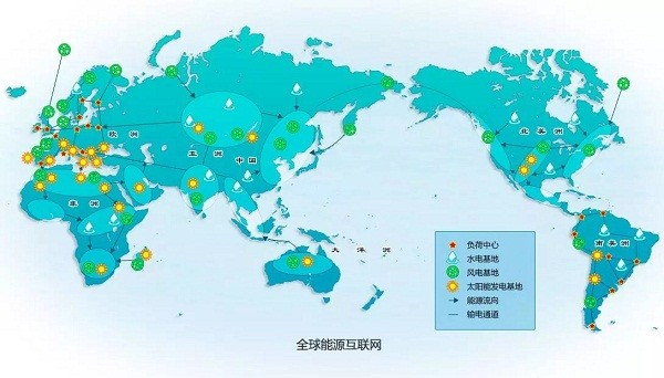 能源互联网图