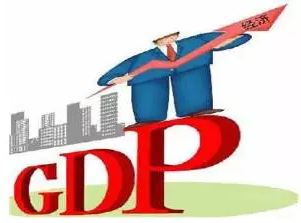 GDP发展趋势