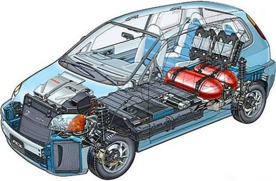 谁来负责新能源汽车电池的回收与利用?