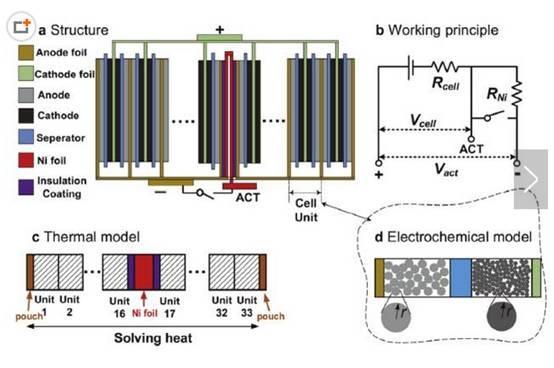因此可以通过测量ni箔的电阻来确定电池内部的温度,电池外表的温度