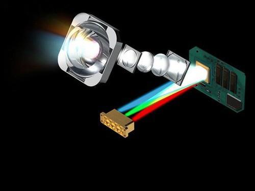 选购智能LED投影购机该注意些什么?