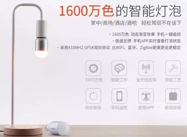 时尚智能LED灯保举,你喜好哪款?