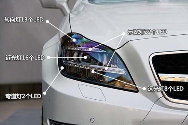 LED大灯VS激光大灯 谁更有优势?