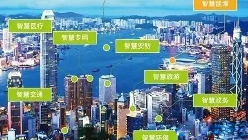 我国智慧城市建设现状及未来展望
