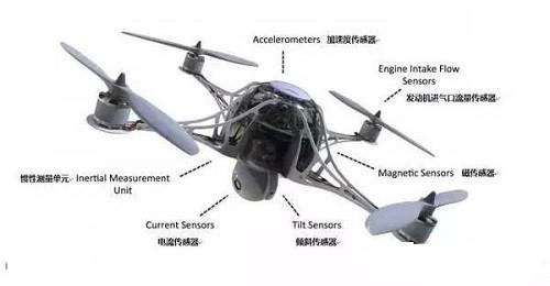 无人机上的传感器技术应用都有哪些?