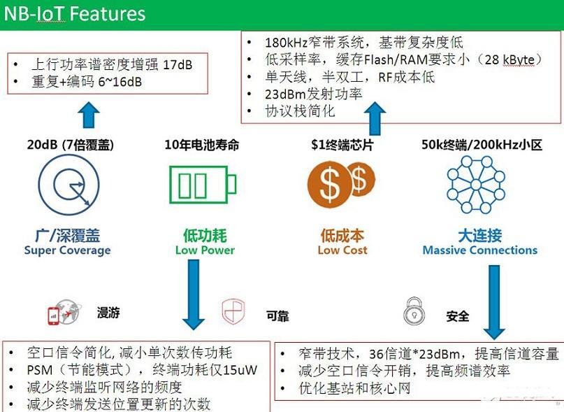 """2016年8月31日,由本网主办的第五届智能家居技术研讨会在深圳会展中心5楼菊花厅盛大召开,会场来自广东、上海各地工程师200多名共聚一堂。   本网主编陈路在开场介绍了智慧家居未来3年复合增长的市场趋势,点出本届研讨会的看点包括""""最新的无线技术将对智慧家庭市场发展带来哪些影响?2."""