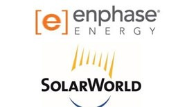 SolarWorld,太阳能电池板