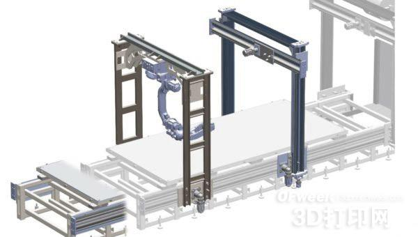 Excel-Multi Gantry 3D打印机概念