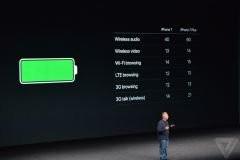 iPhone 7全新A10 Fusion处理器:性能比iPhone 6S上的A9快40%