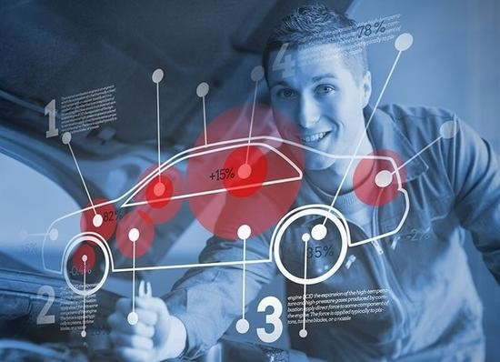 三项汽车电子技术或成为未来汽车新标配