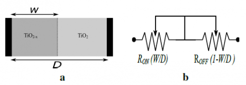 具有实时跟踪功能的忆阻视觉传感器架构