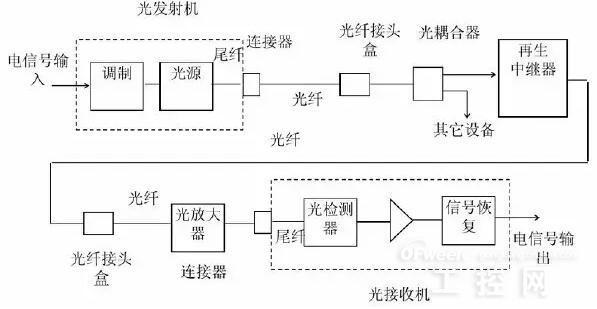 电路 电路图 电子 户型 户型图 平面图 原理图 597_309