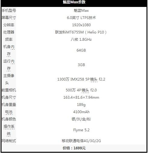 魅蓝Max评测:魅蓝E放大版 对抗小米Max有何优势?