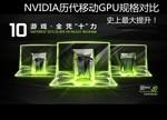 NVIDIA历代移动GPU规格对比:史上最大提升