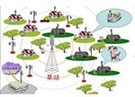 连接移动通信网和用户终端的桥梁 LTE基站解析