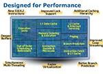 聊一聊Intel融合处理器之路:从Nehalem到Kaby Lake