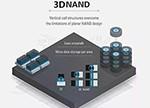 下半年原厂新厂陆续投产 3D NAND竞赛对市场有何影响?