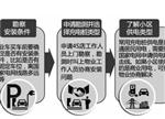 一文了解安装充电桩全流程