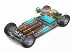锂/燃料/铅酸三大动力电池 谁更能代表未来?