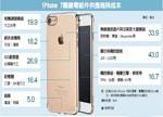 iPhone 7代工涨价 鸿海、和硕营运吃补