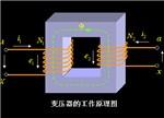 发展前景广阔 变压器助智能电网建设提速