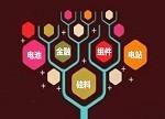"""协鑫集成进军光伏电池 """"大协鑫""""全产业链布局合龙"""