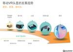 """高通创投专注前沿科技 期待""""千元VR""""移动一体机问世"""