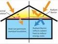 建筑节能应用广泛的十大绝热材料(图)